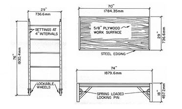 Utility Scaffold Components